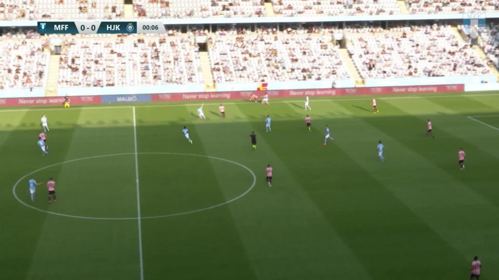 Sammandrag: Malmö FF– HJK Helsingfors