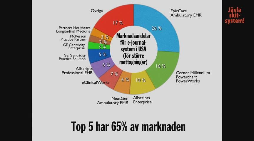 003: Jslive 2013-04-15 - vårdens system