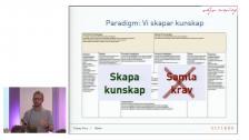 Software Development Canvas